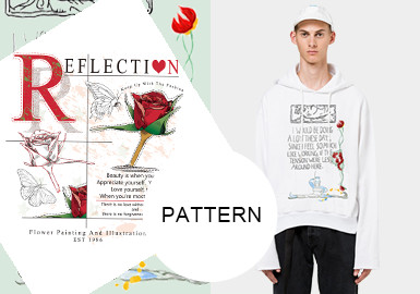 Letters and Flowers -- 2019 Pre-Fall Pattern Trend for Menswear