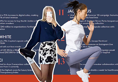 Data Reflects Fashion -- The Comprehensive Analysis of Online Markets in Quarter 2 of 2020