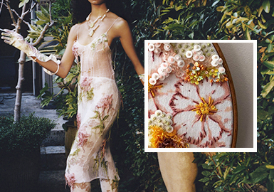 3D Embroideries-- The Pattern Craft Trend for Womenswear