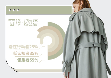 Chemical Fiber Fabric -- The Top Ranking of Womenswear