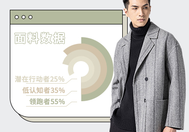 Woolen Fabric -- The TOP Ranking of Menswear