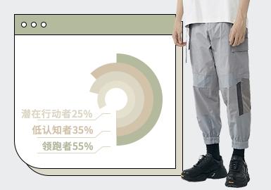 Midi Trousers -- The TOP Ranking of Menswear