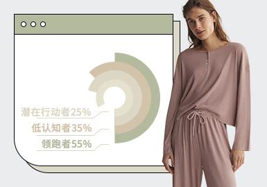 Loungewear -- The TOP Ranking of Womenswear