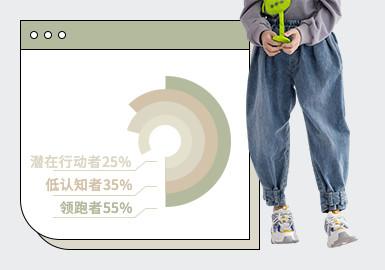 Midi Pants -- The TOP Ranking of Girls' Wear