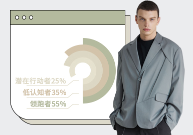 Suit -- The TOP Ranking of Menswear