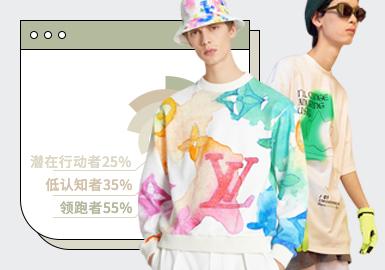 T-shirt & Sweatshirt -- The TOP Ranking of Menswear