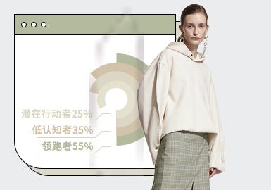 Sweatshirt -- The TOP Ranking of Womenswear