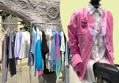 The Color Confirmation of Womenswear Market