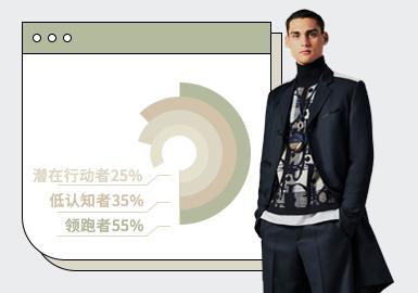 Overcoat & Trench Coat -- The TOP Ranking of Menswear