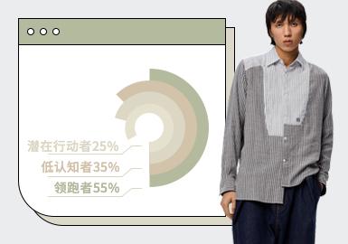 Shirt -- The TOP Ranking of Menswear