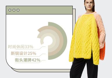 H1 Popular Brands -- The TOP Ranking of Women's Knitwear