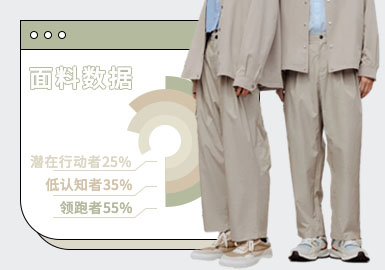 Trousers Fabric -- The TOP Ranking of Menswear