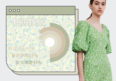 Pattern -- The E-commerce TOP Ranking of Womenswear