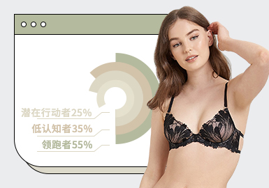 Underwear -- The TOP Ranking of Womenswear